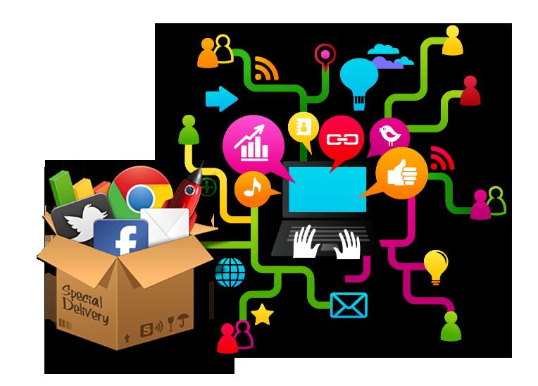 Campañas de Social Media Marketing