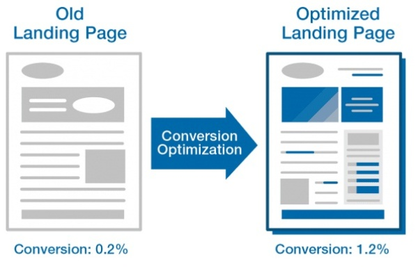 Agencia SEO y diseño web Dos Hermanas